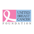 Car Donation to Charity United Breast Cancer Foundation